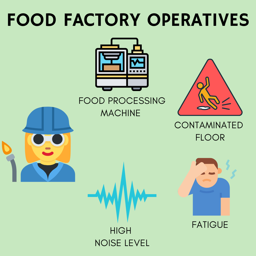 FOOD FACTORY OPERATIVES